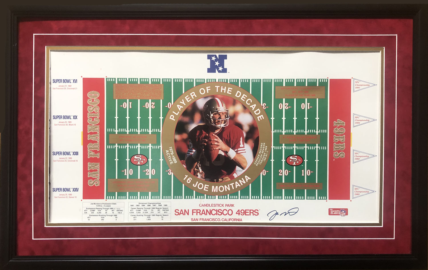 Joe Montana Hand-signed Litho w-Authentication