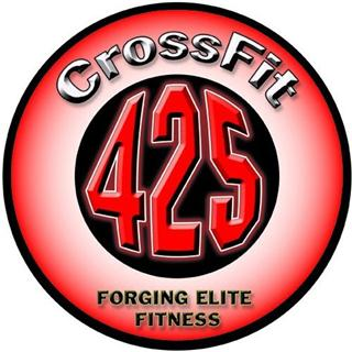 Unlimited Monthly Crossfit Classes